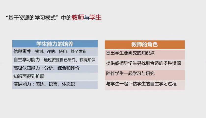 北师大刘美凤:在线教学模式的原理与实施