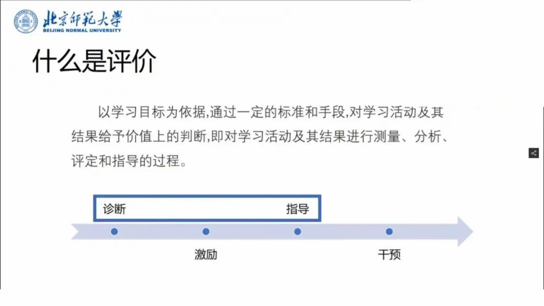 北师大郑勤华:在线学习的评价模式与策略