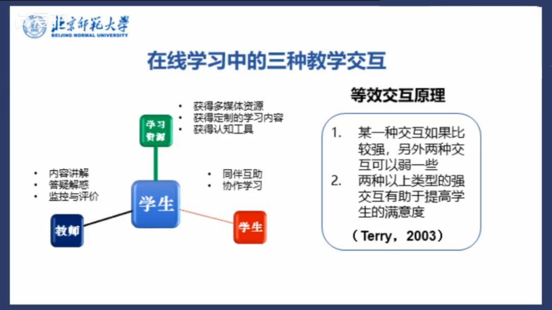 北师大陈丽:在线教育,不是照搬课堂教学那么简单!