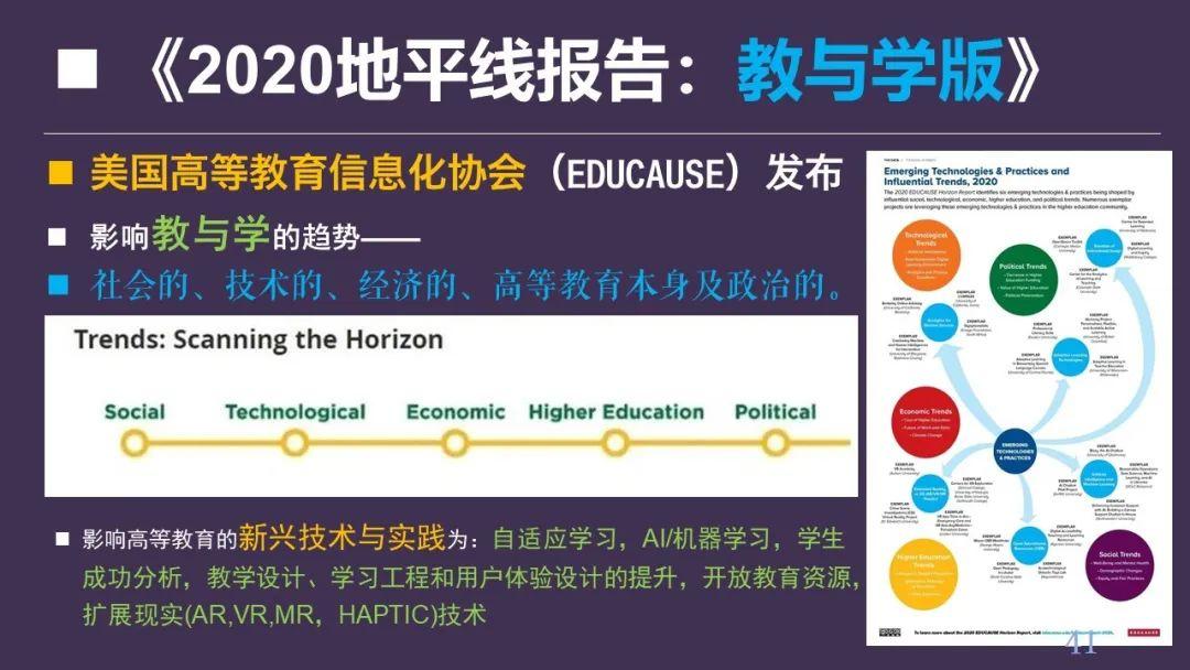 PPT| 丁玉祥:智能时代教学方式的变革趋势与区域教师研训方式的转型