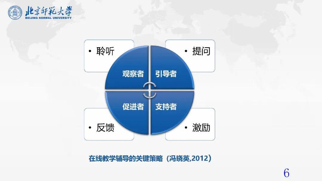 报告PPT | 冯晓英:在线教学辅导的策略