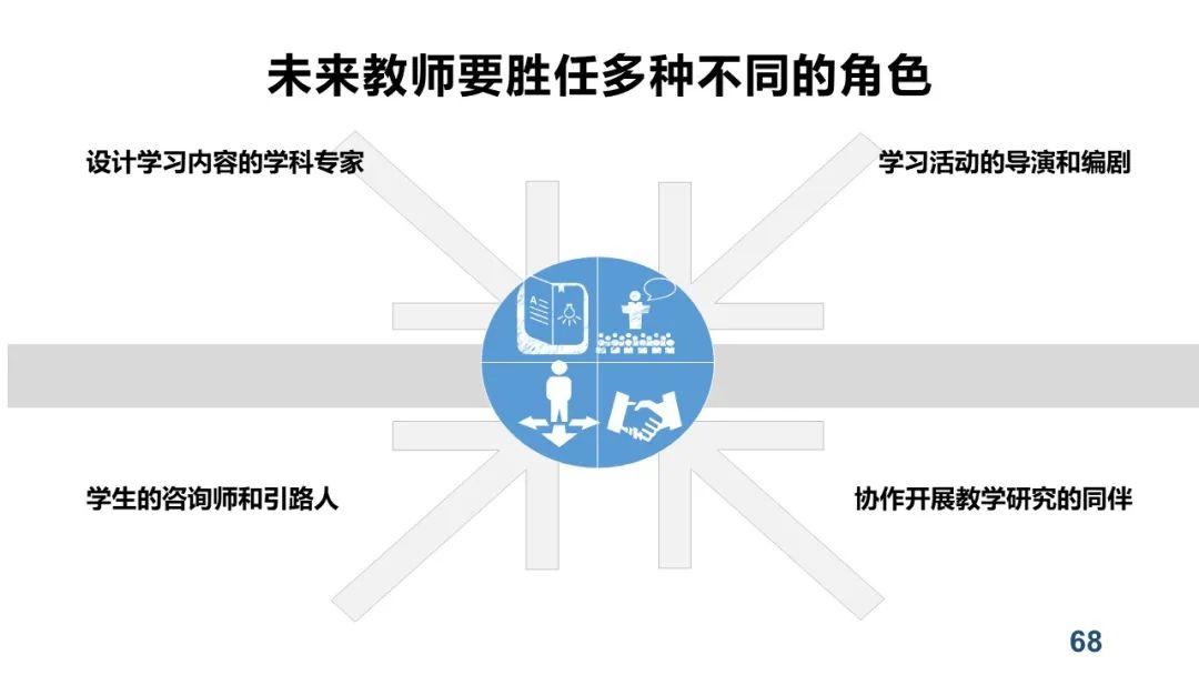 "PPT+视频|中心执行主任余胜泉教授作""智慧教育转型与变革""线上讲座 指导广州白云区智慧教育示范区建设"