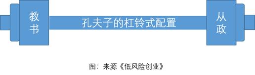 樊登:越懂得这一点,越容易成功