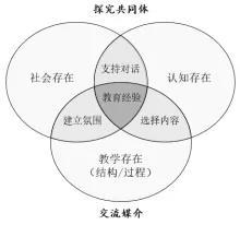 北京大学课题组:新冠疫情下的在线直播教学研究报告