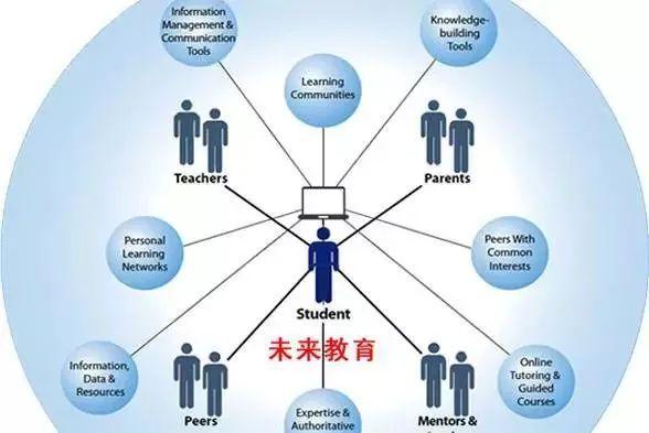 袁振国 | 以变应变:关于中国未来教育的思考与对策